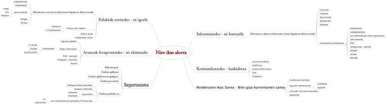 799px-nire_ikas_alorra_3